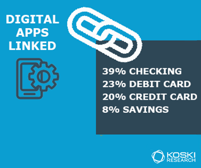 what accounts digital payment apps are linked to