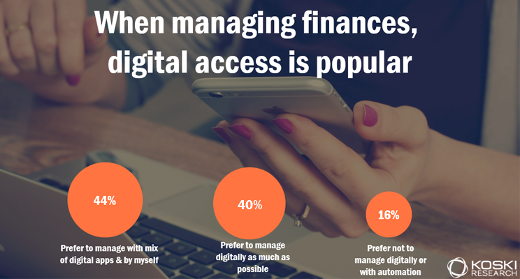 Digital Access to Finances is Popular